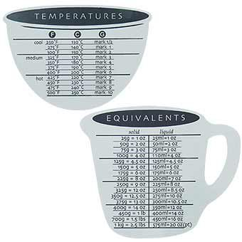 Fridge Magnet Imperial Amp Metric Measurement Conversion Chart
