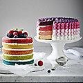 All Wilton® Easy Layer Cake Tins