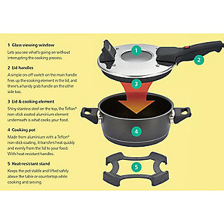 Grand Remoska Electric Cooker with Glass Lid 4L alt image 3