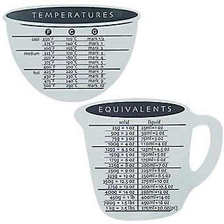 Fridge Magnet Imperial & Metric Measurement Conversion Chart