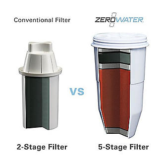 ZeroWater Replacement Water Filters - Pack of 2 alt image 3