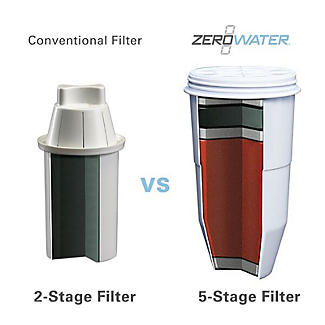 ZeroWater Replacement Water Filters – Pack of 4 alt image 3