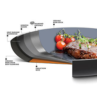 GreenPan Venice Pro 18cm Saucepan with Lid alt image 2